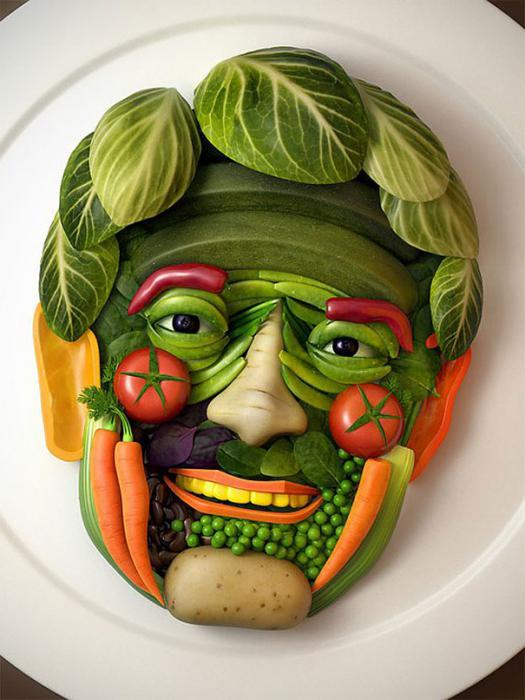Картинки ягод фруктов овощей