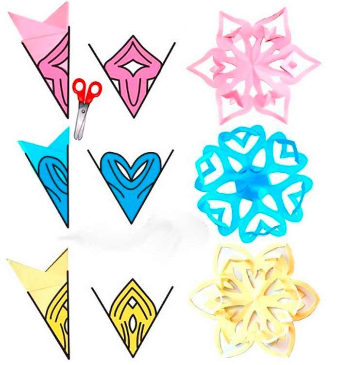 Снежинки в технике киригами схемы