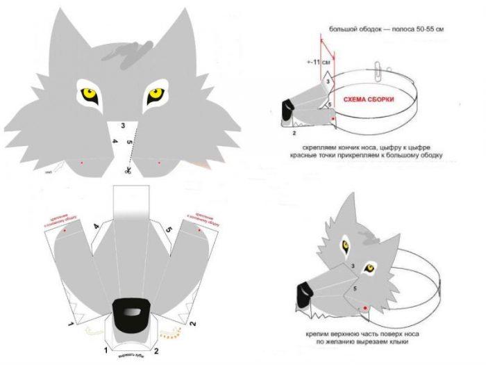 Маска на голову «Волк» из бумаги схема