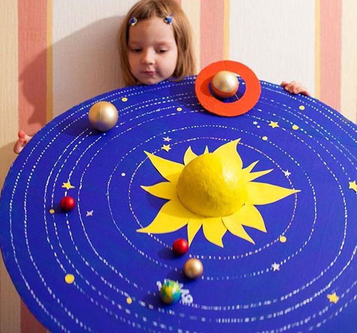Солнечная система своими руками