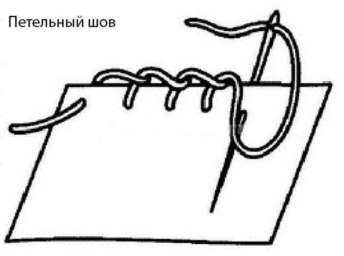 Как сшить открытки петельным швом