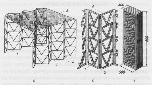 Arbor folding type